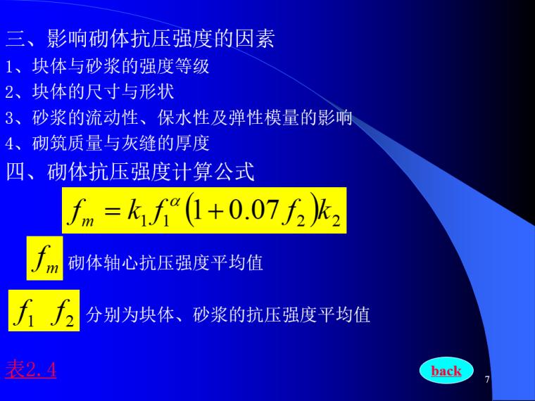 砌体结构设计PPT(108页)-砌体的受压性能