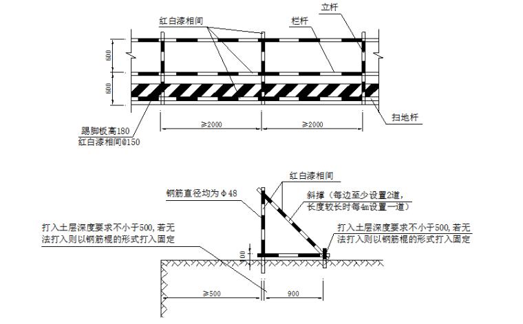 36层框架核心筒商务楼基础工程施工方案-04 基坑坑周围护图
