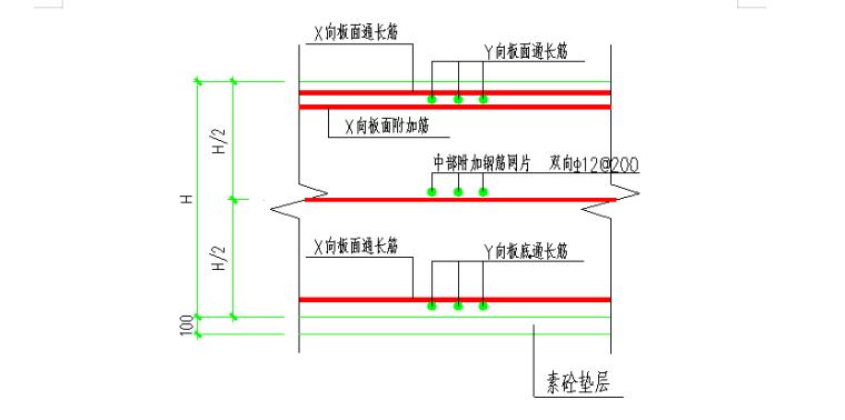 36层框架核心筒商务楼基础工程施工方案-06 筏板钢筋排布大样