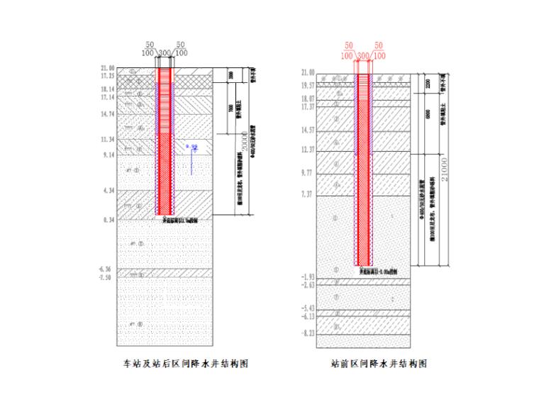[北京]地铁降水工程专项施工方案-降水井结构图