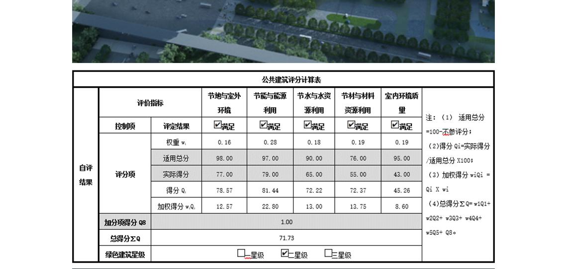 精彩PPT展示:绿建施工图审查要点及项目技术分析,关键词:经典案例,绿色建筑,政策要求