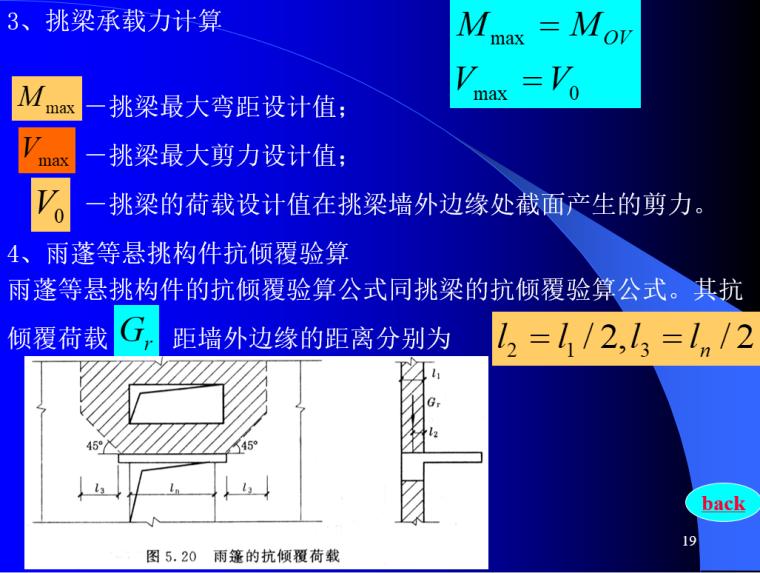 砌体结构设计PPT(108页)-挑梁承载力计算