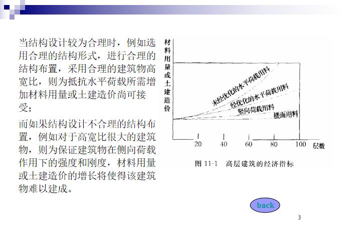 高层建筑结构PPT(103页)-概述