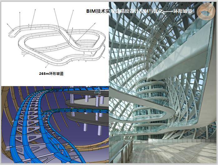 莫比乌斯环建筑BIM设计大赛成果展示(87页)-环形坡道