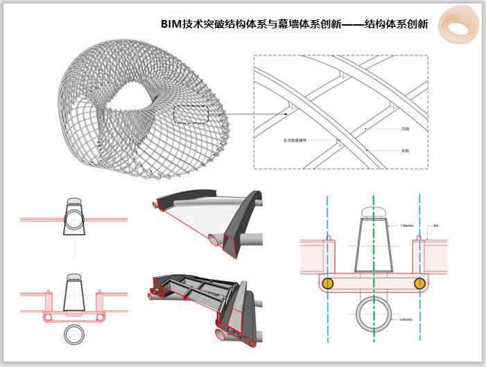 莫比乌斯环建筑BIM设计大赛成果展示(87页)-结构体系创新