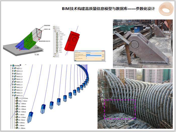 莫比乌斯环建筑BIM设计大赛成果展示(87页)-参数化设计