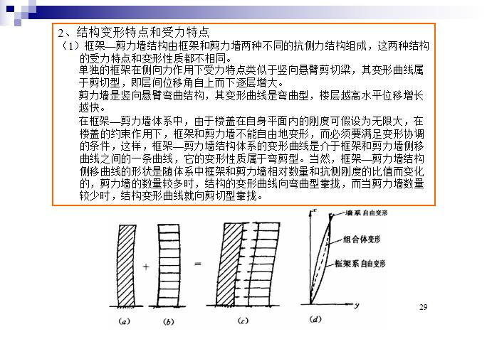 高层建筑结构PPT(103页)-框剪结构结构变形特点和受力特点