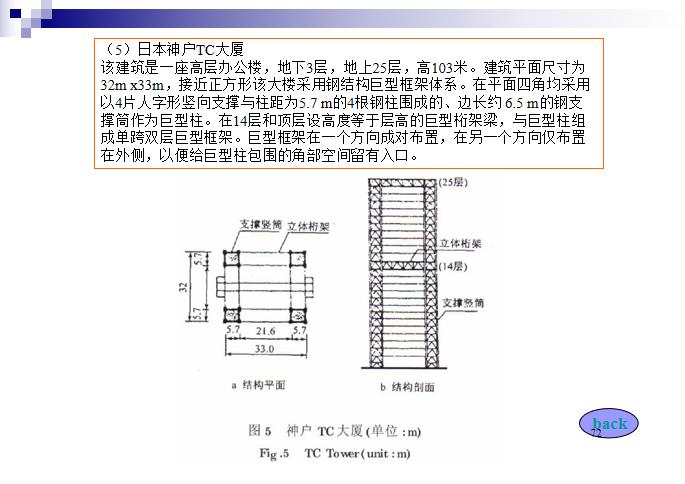 高层建筑结构PPT(103页)-日本神户TC大厦