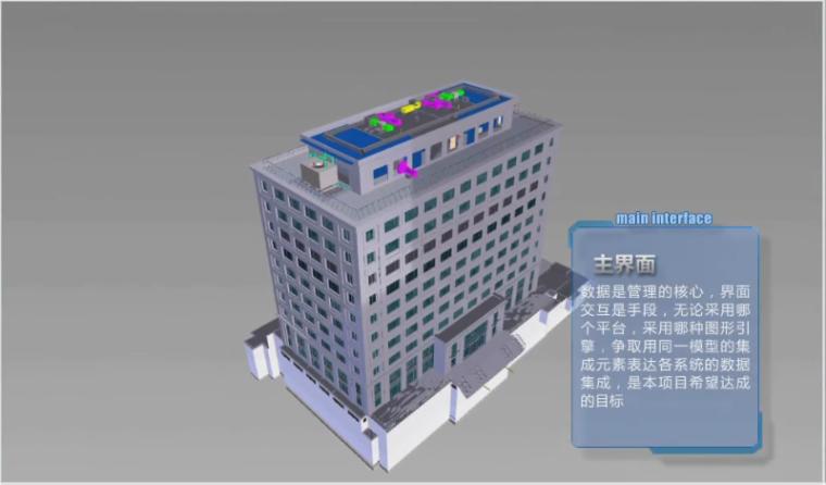 建筑信息模型BIM设计大赛拓展应用提名奖-自主运维平台