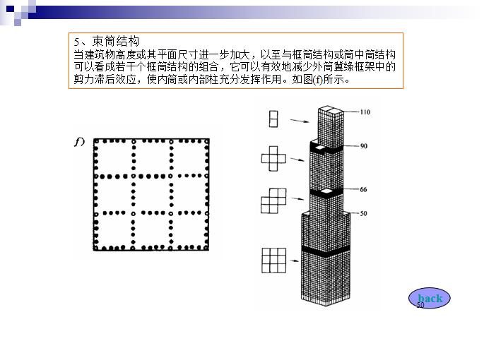 高层建筑结构PPT(103页)-束筒结构