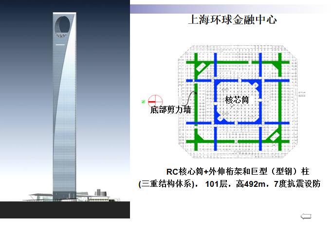 高层建筑结构PPT(103页)-上海环球金融中心