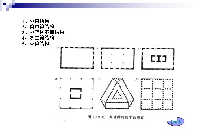 高层建筑结构PPT(103页)-筒体结构