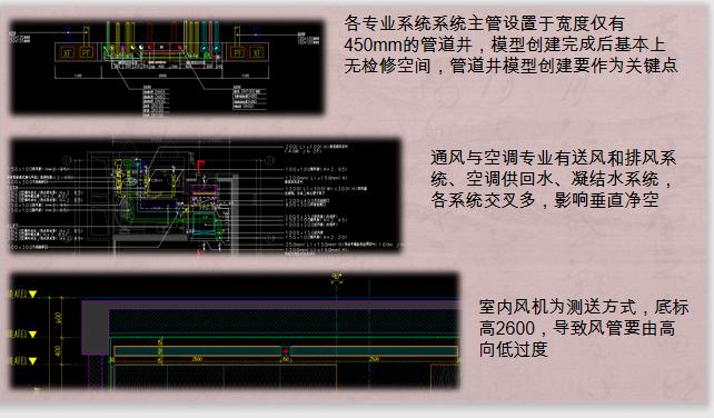 酒店标准层BIM机电安装优化(含模型图纸)-图纸分析