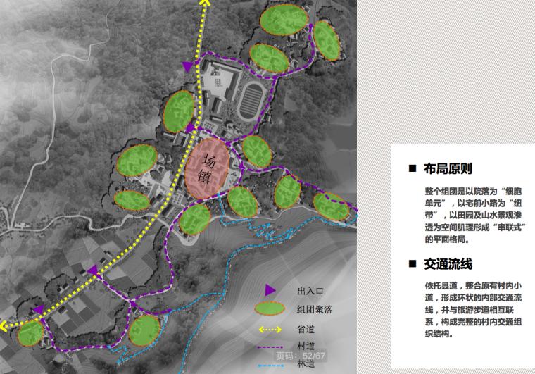 [四川]芦山县乡村灾后重建自然生态景观规划-交通流线规划图