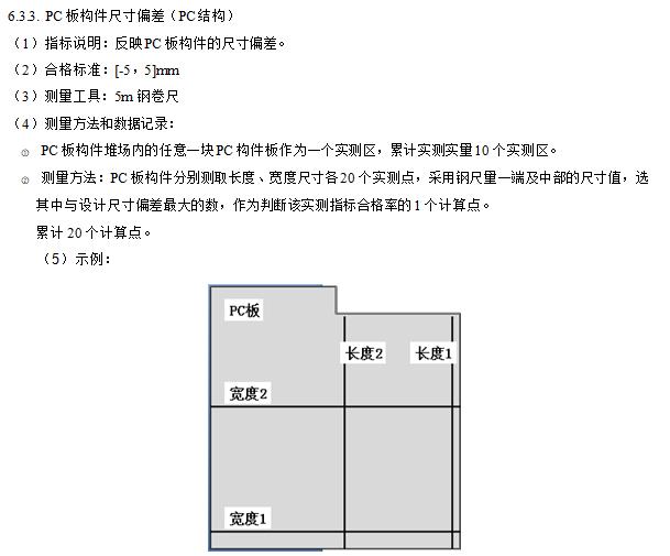 知名企业实测实量作业指引(2020年)-PC 板构件尺寸偏差(PC 结构)