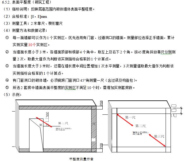 知名企业实测实量作业指引(2020年)-表面平整度(砌筑工程)