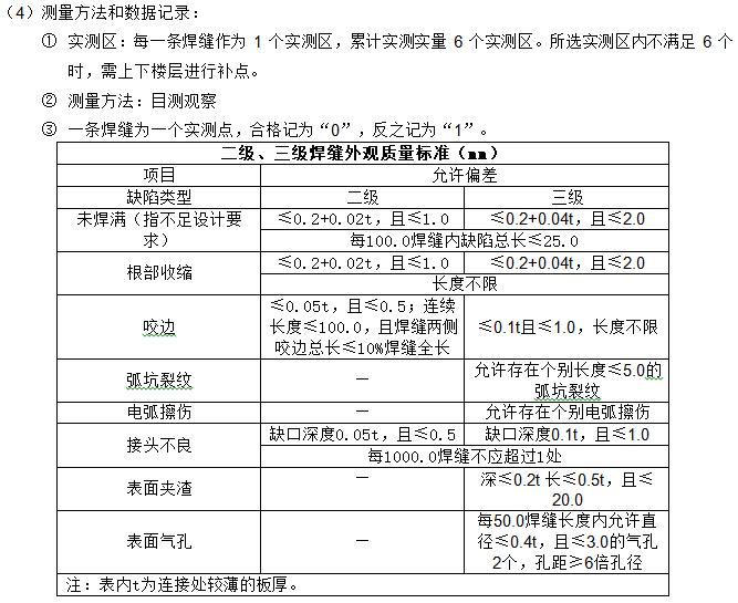 知名企业实测实量作业指引(2020年)-二级、三级焊缝外观质量标准