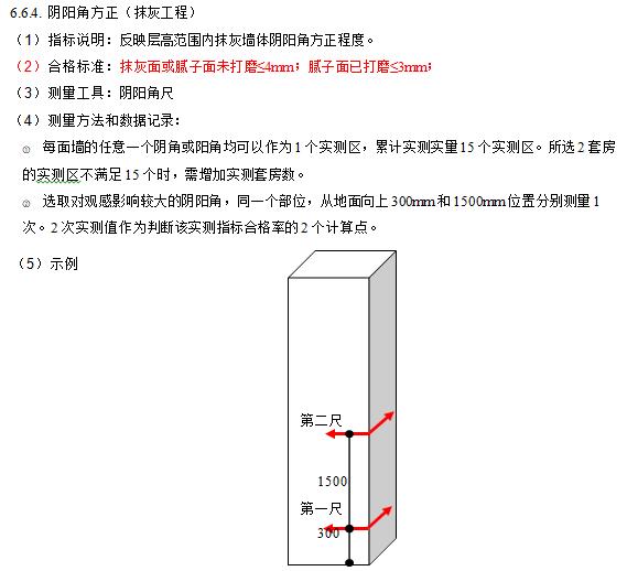 知名企业实测实量作业指引(2020年)-阴阳角方正(抹灰工程)