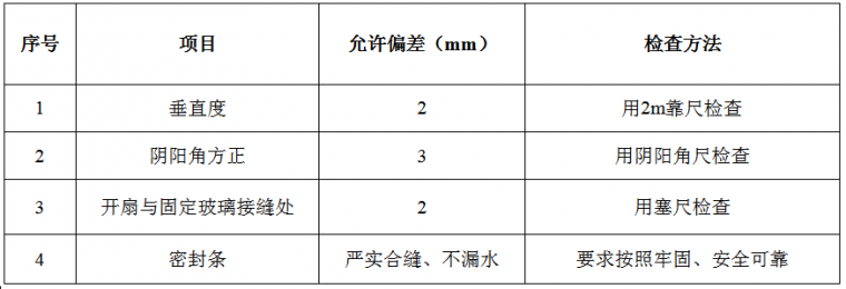 22套名企工程管理作业指引合集(2020年)_47