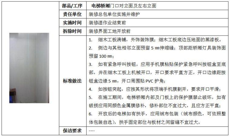22套名企工程管理作业指引合集(2020年)_50