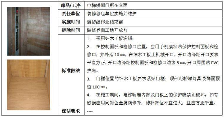 22套名企工程管理作业指引合集(2020年)_51