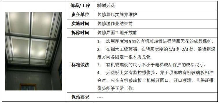 22套名企工程管理作业指引合集(2020年)_52