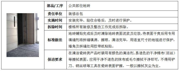 22套名企工程管理作业指引合集(2020年)_56