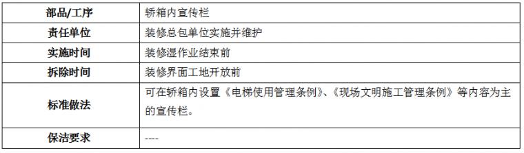 22套名企工程管理作业指引合集(2020年)_54