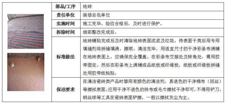 22套名企工程管理作业指引合集(2020年)_60