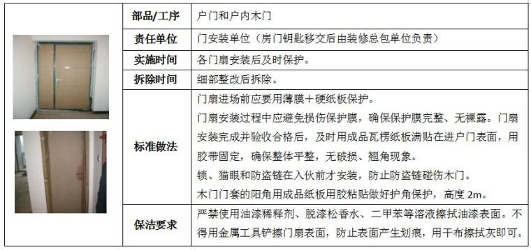 22套名企工程管理作业指引合集(2020年)_58