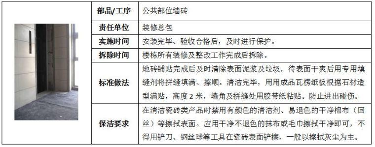 22套名企工程管理作业指引合集(2020年)_57