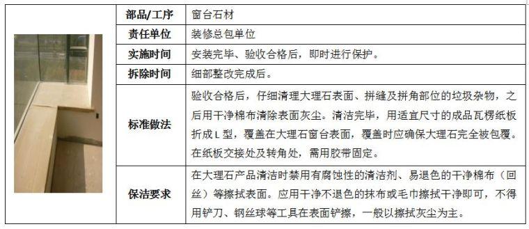 22套名企工程管理作业指引合集(2020年)_62