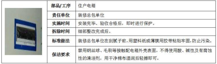 22套名企工程管理作业指引合集(2020年)_63