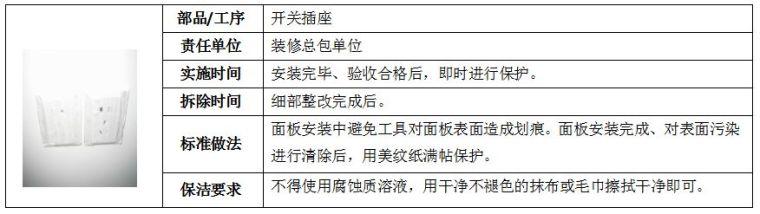 22套名企工程管理作业指引合集(2020年)_64