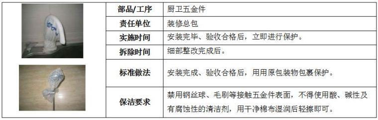 22套名企工程管理作业指引合集(2020年)_69