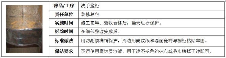 22套名企工程管理作业指引合集(2020年)_66