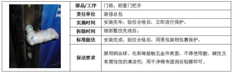 22套名企工程管理作业指引合集(2020年)_70