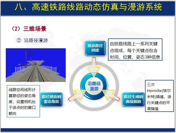 高速铁路虚拟环境与动力学设计平台(232页)-沿路径漫游