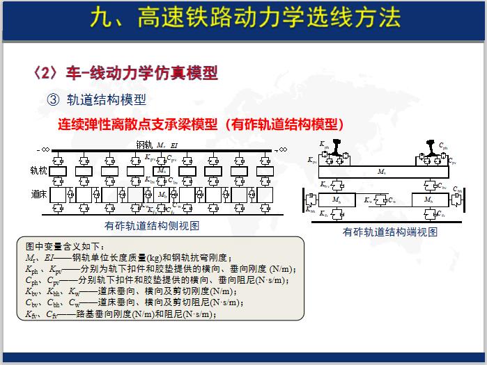 高速铁路虚拟环境与动力学设计平台(232页)-轨道结构模型