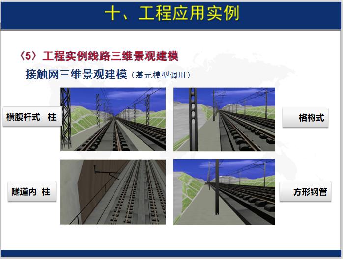 高速铁路虚拟环境与动力学设计平台(232页)-工程实例线路三维景观建模