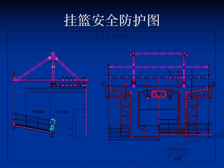 [广西]跨河大桥挂蓝施工安全防护措施PPT-挂篮安全防护图