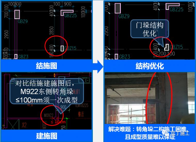 知名地产施工工艺标准资料合集_10