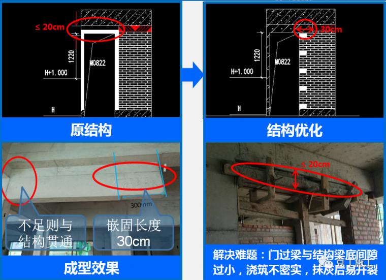 知名地产施工工艺标准资料合集_12