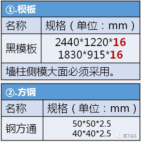 知名地产施工工艺标准资料合集_15