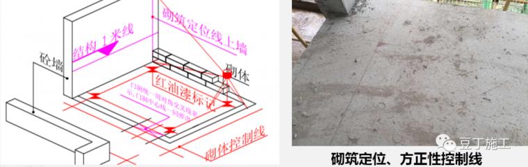 知名地产施工工艺标准资料合集_49