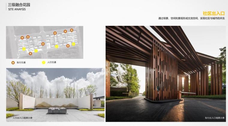 [安徽]现代高层+洋房+社区配套景观方案-三级融合花园