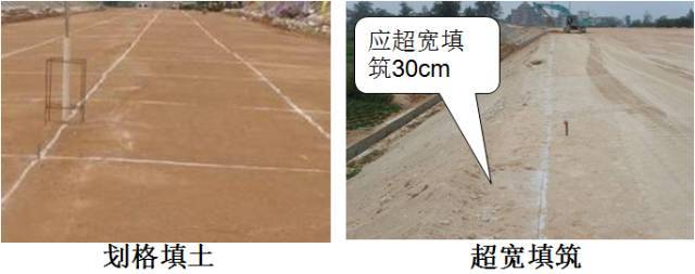 公路路基如何做到标准化施工?_17