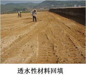 公路路基如何做到标准化施工?_30