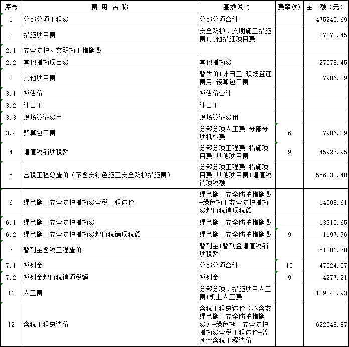 工人文化宫装饰清单控制价招标文件施工合同-室外广场绿化工程预算价
