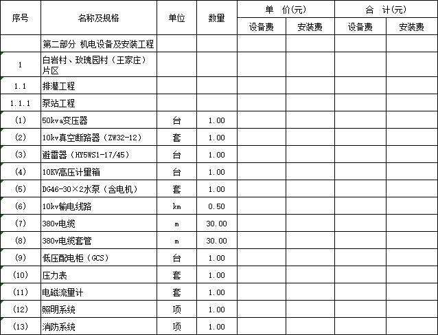 农田基础设施建设项目图册清单及招标文件-机电设备及安装工程概算表